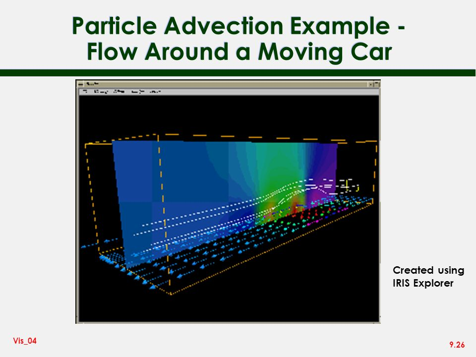 Particle Advection Example - Flow Around a Moving Car