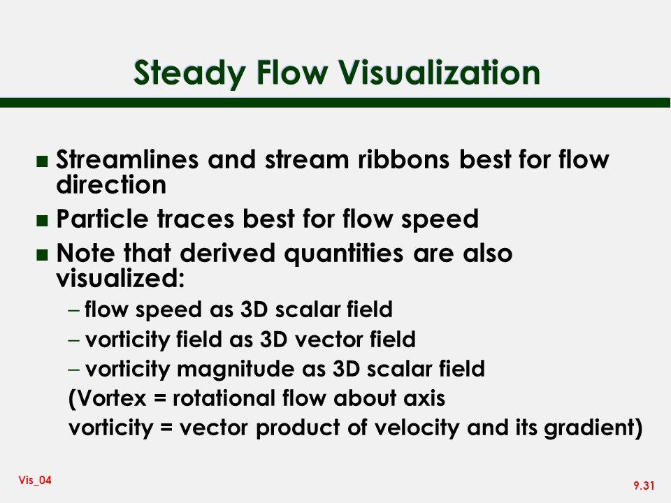 Steady Flow Visualization