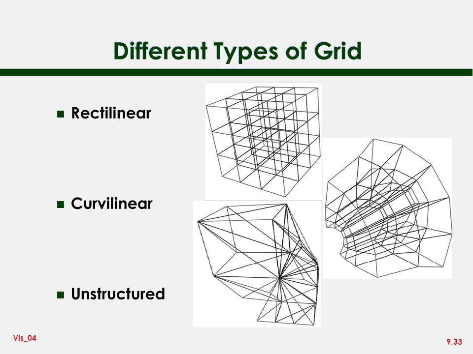 Different Types of Grid