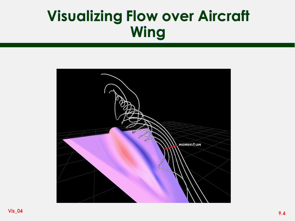Visualizing Flow over Aircraft Wing