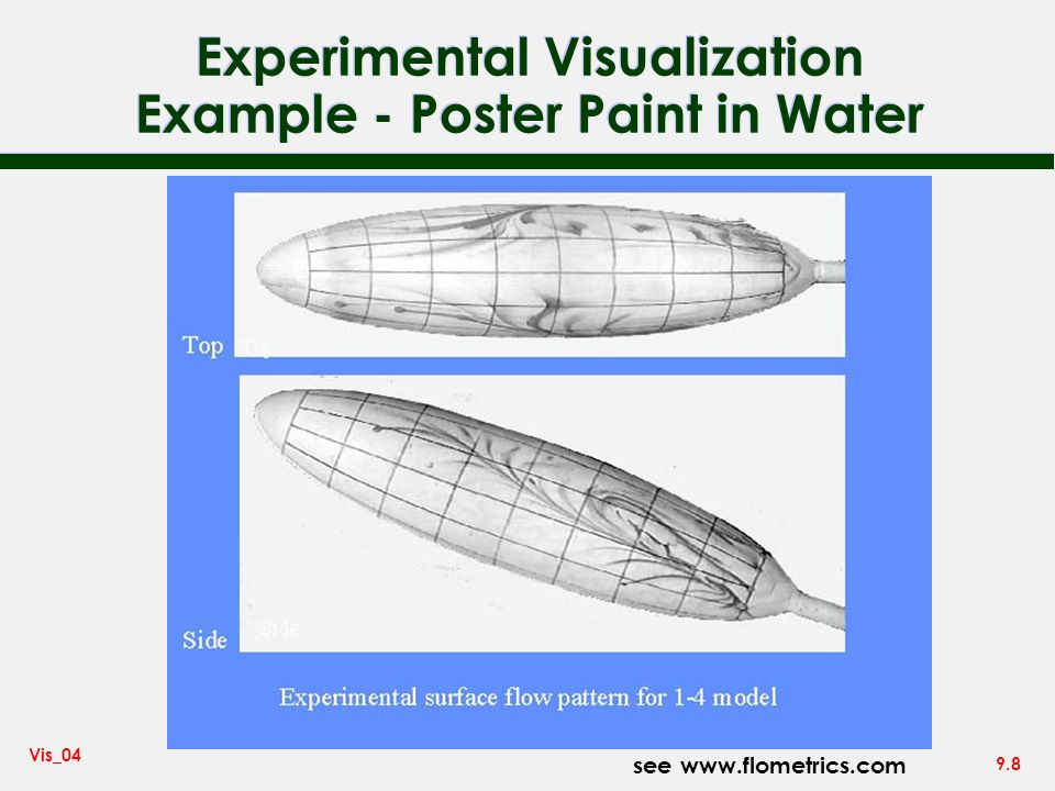 Experimental Visualization Example - Poster Paint in Water