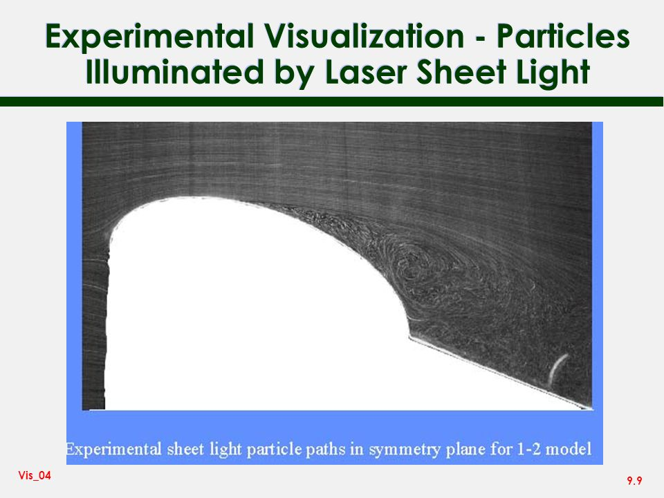 Experimental Visualization - Particles Illuminated by Laser Sheet Light