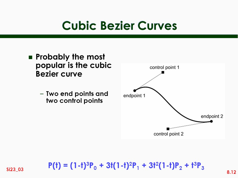 Cubic Bezier Curves Probably the most popular is the cubic Bezier curve. Two end points and two control points.