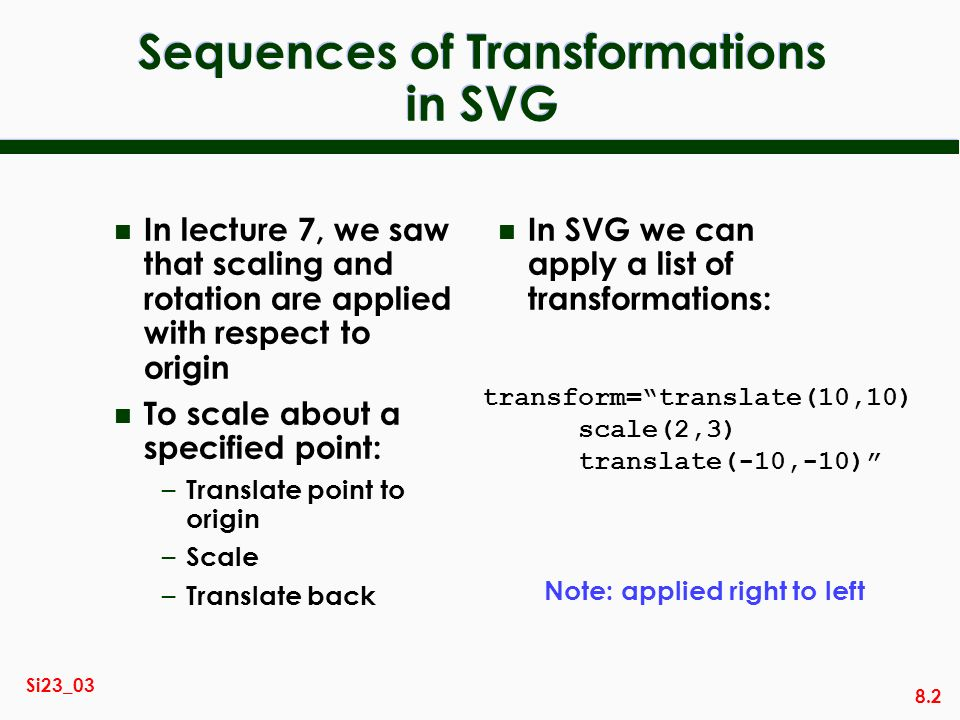 Sequences of Transformations in SVG