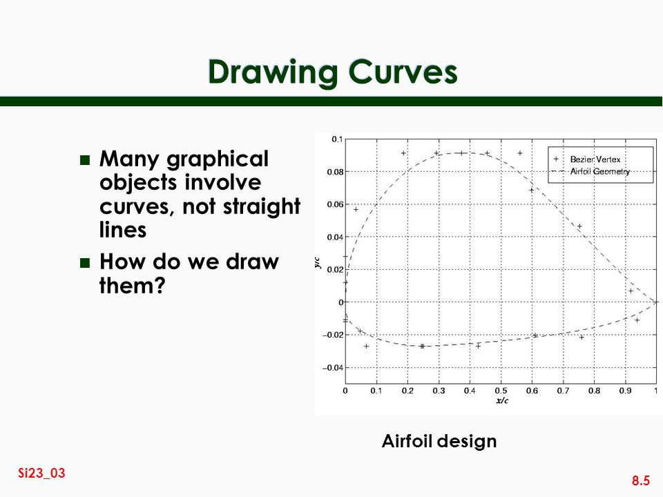Drawing Curves Many graphical objects involve curves, not straight lines.
