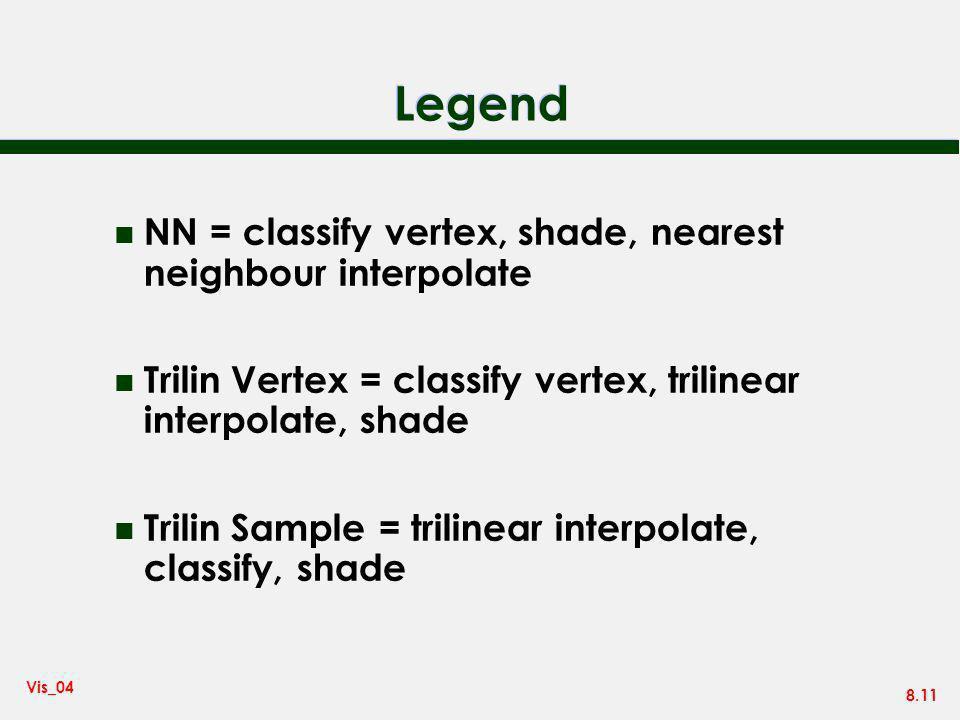 Legend NN = classify vertex, shade, nearest neighbour interpolate