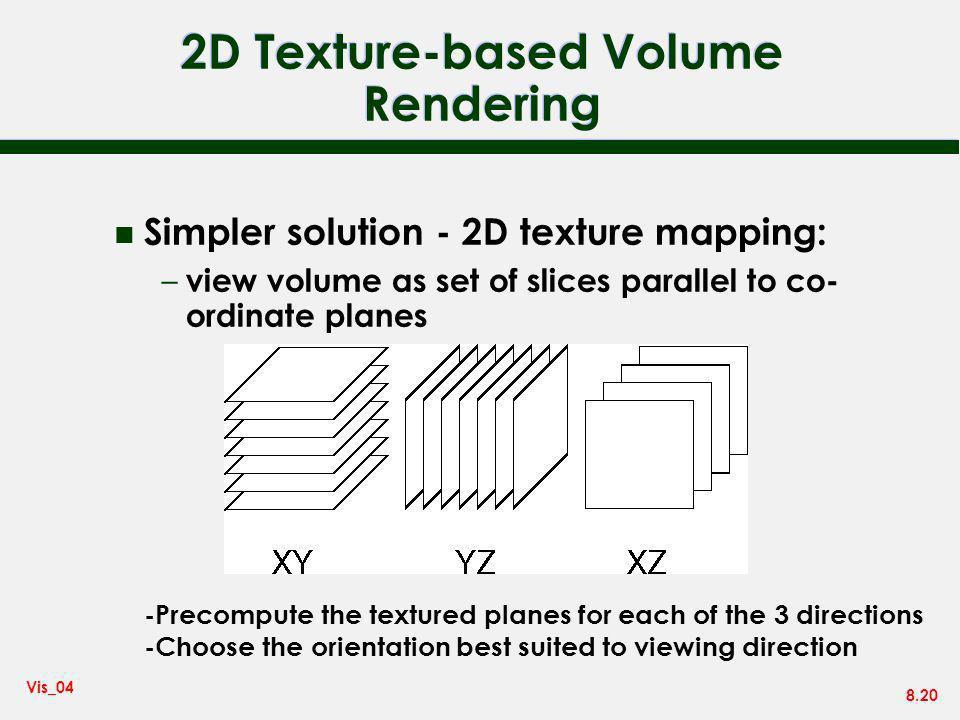 2D Texture-based Volume Rendering