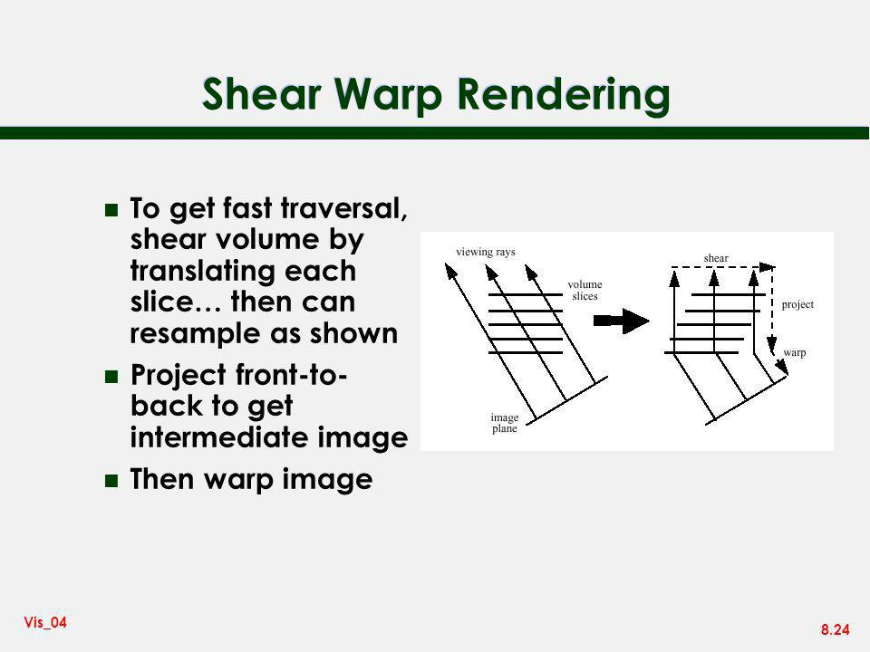 Shear Warp Rendering To get fast traversal, shear volume by translating each slice… then can resample as shown.