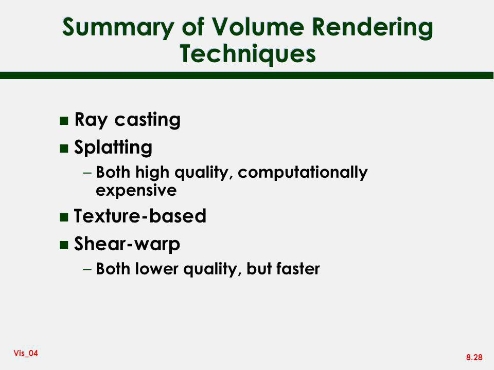 Summary of Volume Rendering Techniques