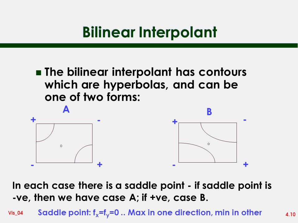 Bilinear InterpolantThe bilinear interpolant has contours which are hyperbolas, and can be one of two forms: