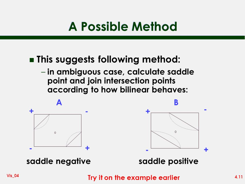 A Possible Method This suggests following method: