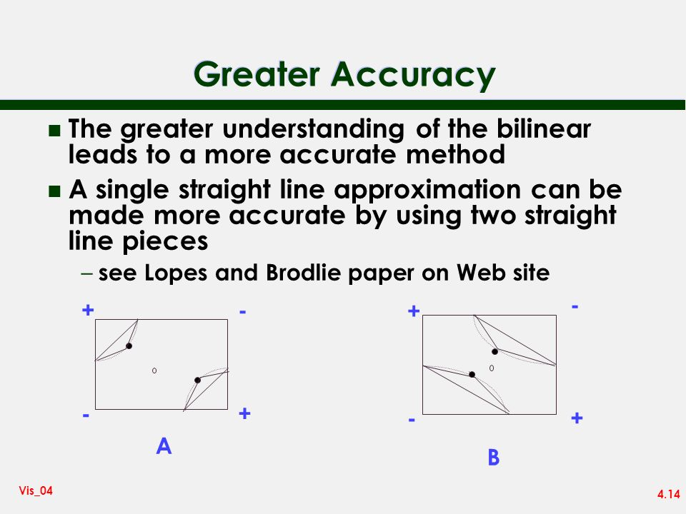Greater Accuracy The greater understanding of the bilinear leads to a more accurate method.