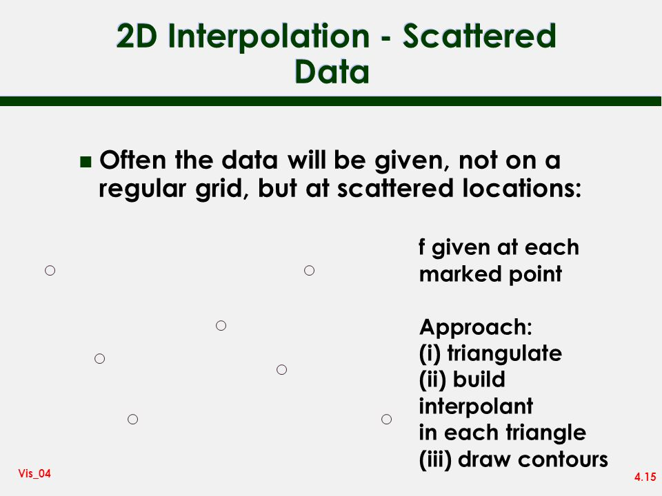 2D Interpolation - Scattered Data