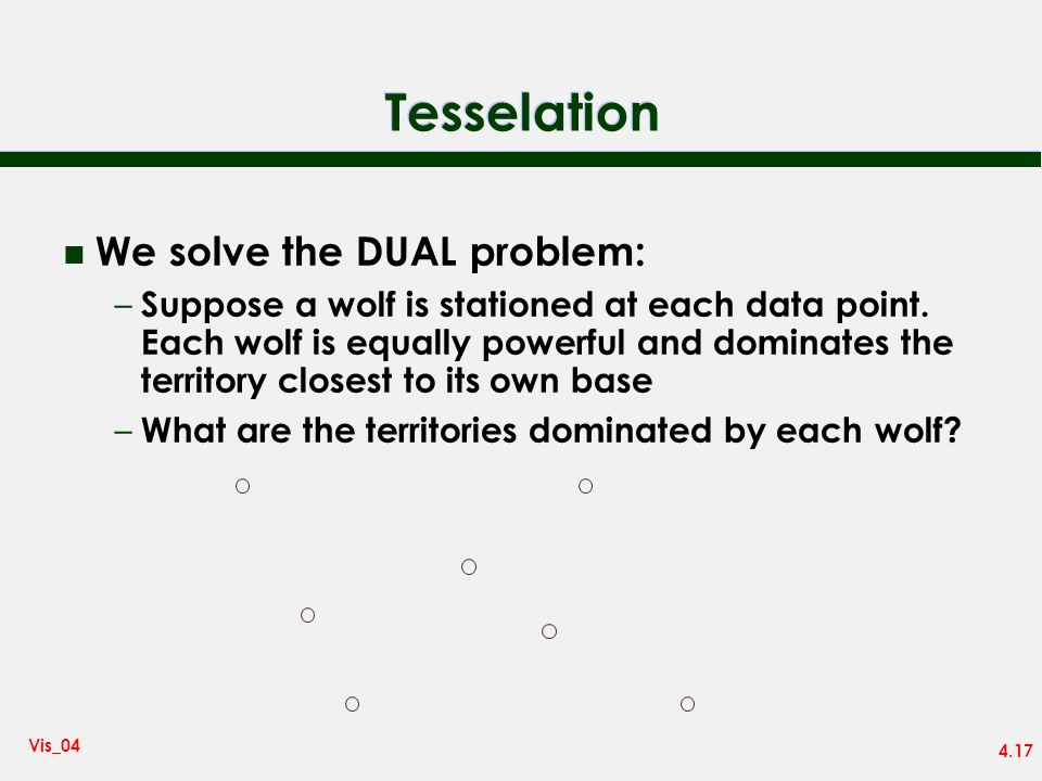Tesselation We solve the DUAL problem: