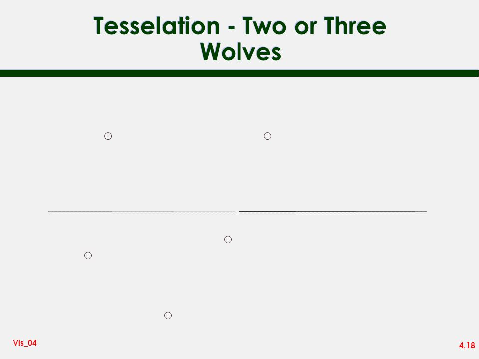 Tesselation - Two or Three Wolves
