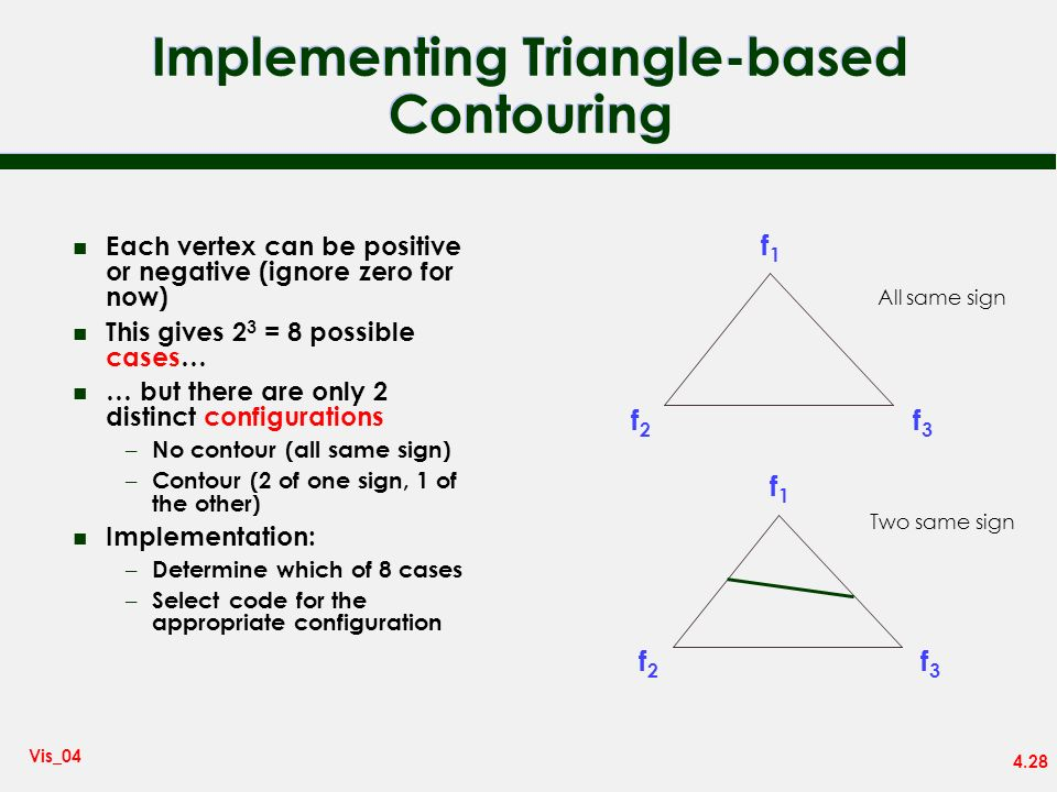 Implementing Triangle-based Contouring