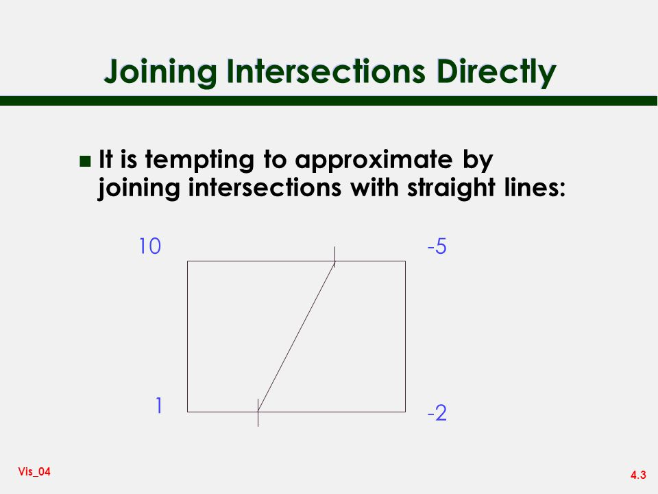 Joining Intersections Directly