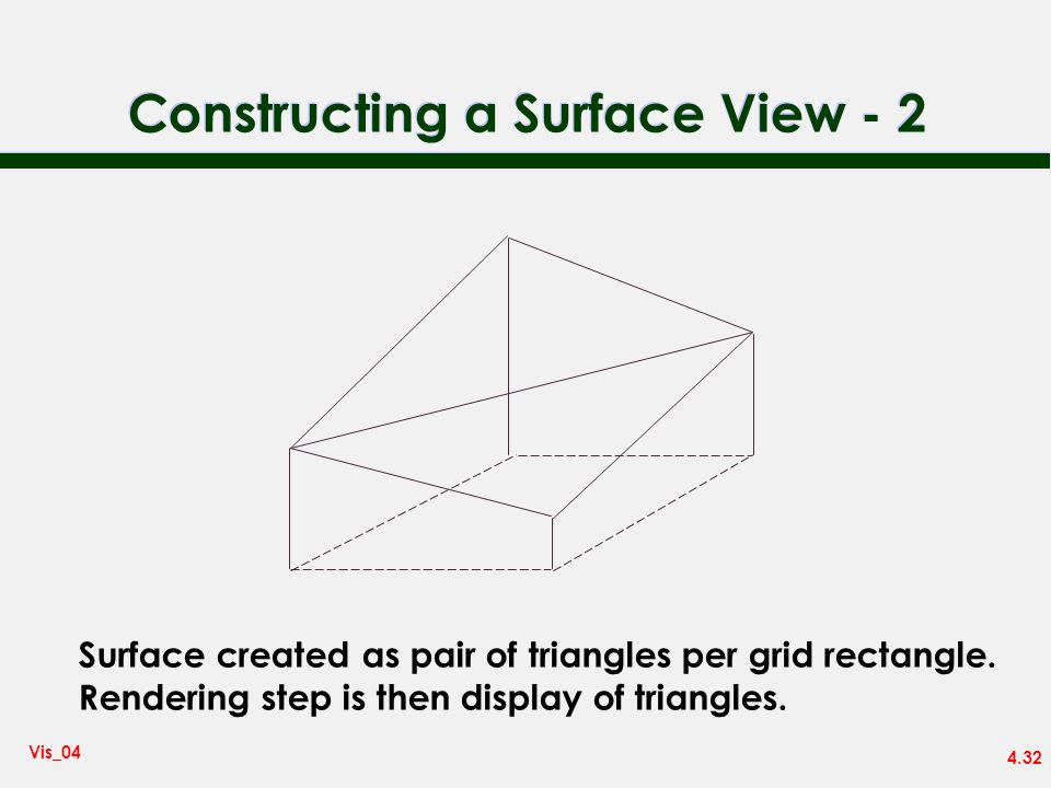 Constructing a Surface View - 2