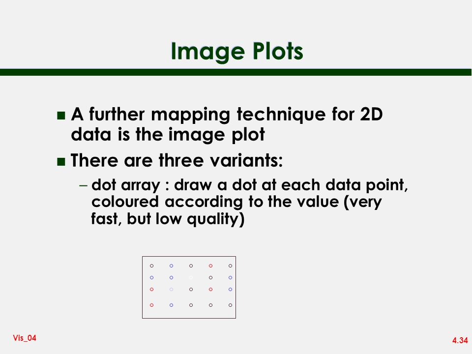 Image Plots A further mapping technique for 2D data is the image plot