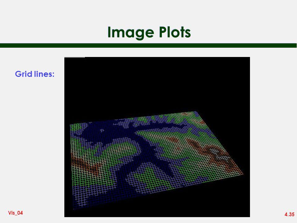 Image Plots Grid lines: