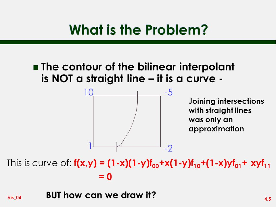 What is the Problem The contour of the bilinear interpolant is NOT a straight line – it is a curve -