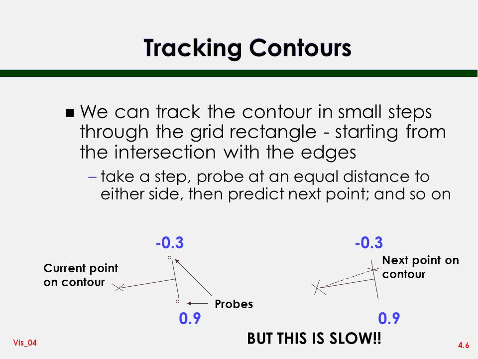 Tracking Contours We can track the contour in small steps through the grid rectangle - starting from the intersection with the edges.