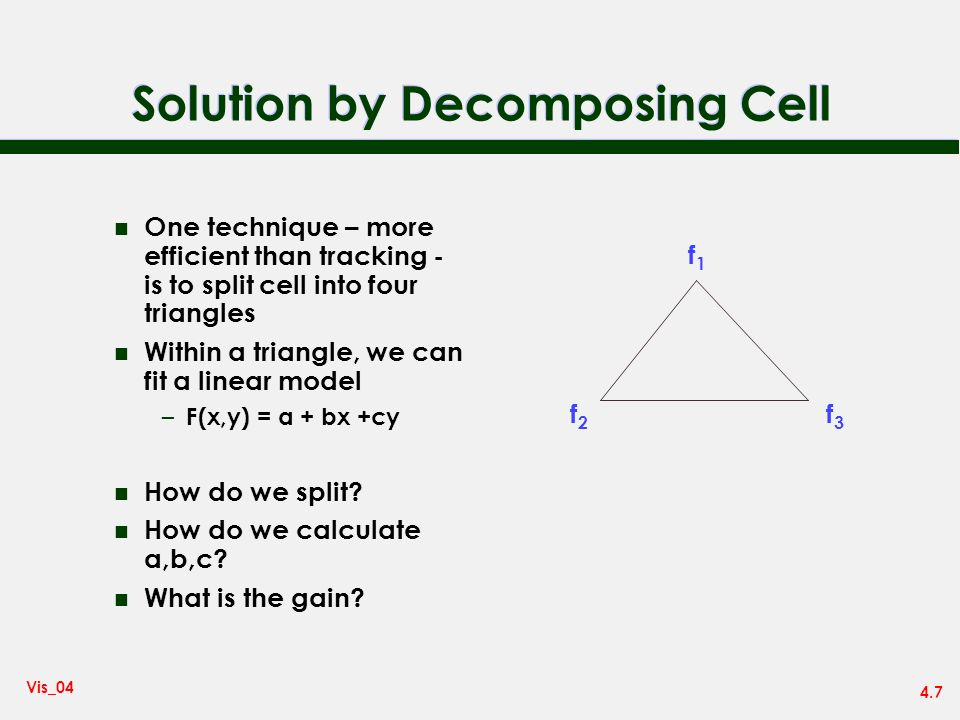 Solution by Decomposing Cell