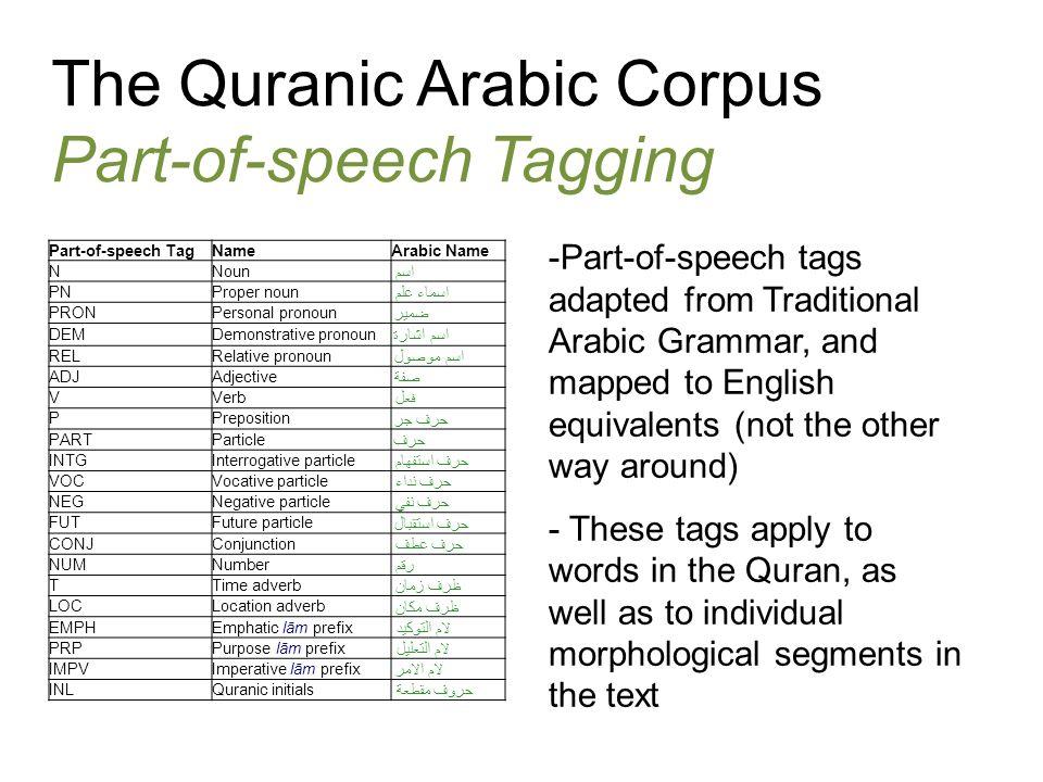The Quranic Arabic Corpus Part-of-speech Tagging