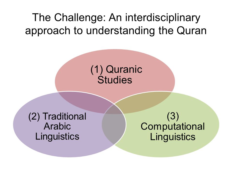 The Challenge: An interdisciplinary approach to understanding the Quran