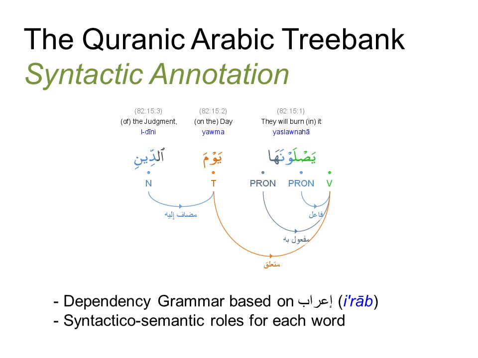 The Quranic Arabic Treebank Syntactic Annotation