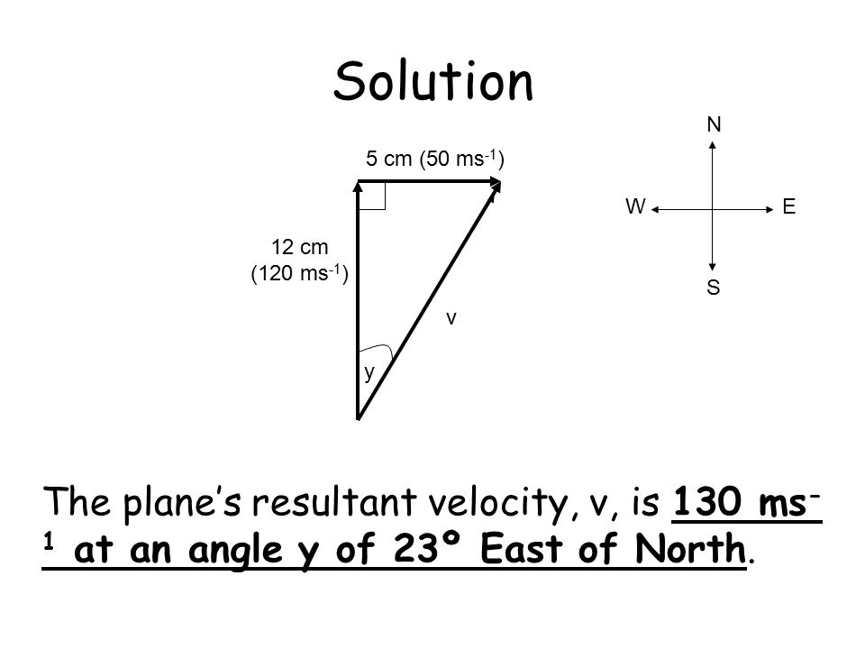 how to find resultant velocity of a plane