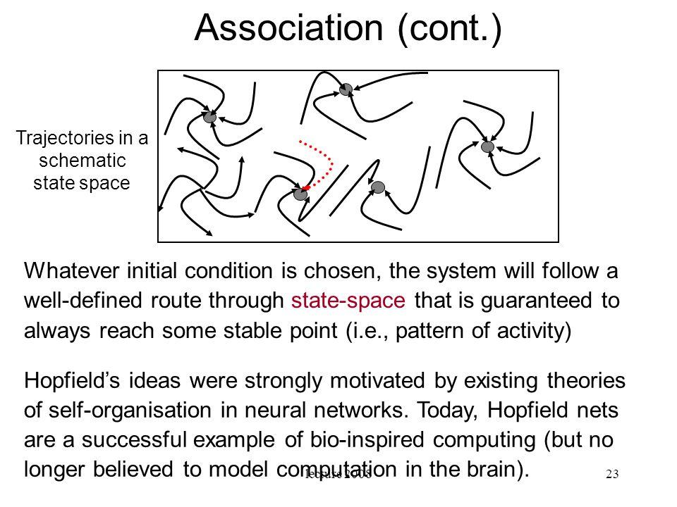 Trajectories in a schematic