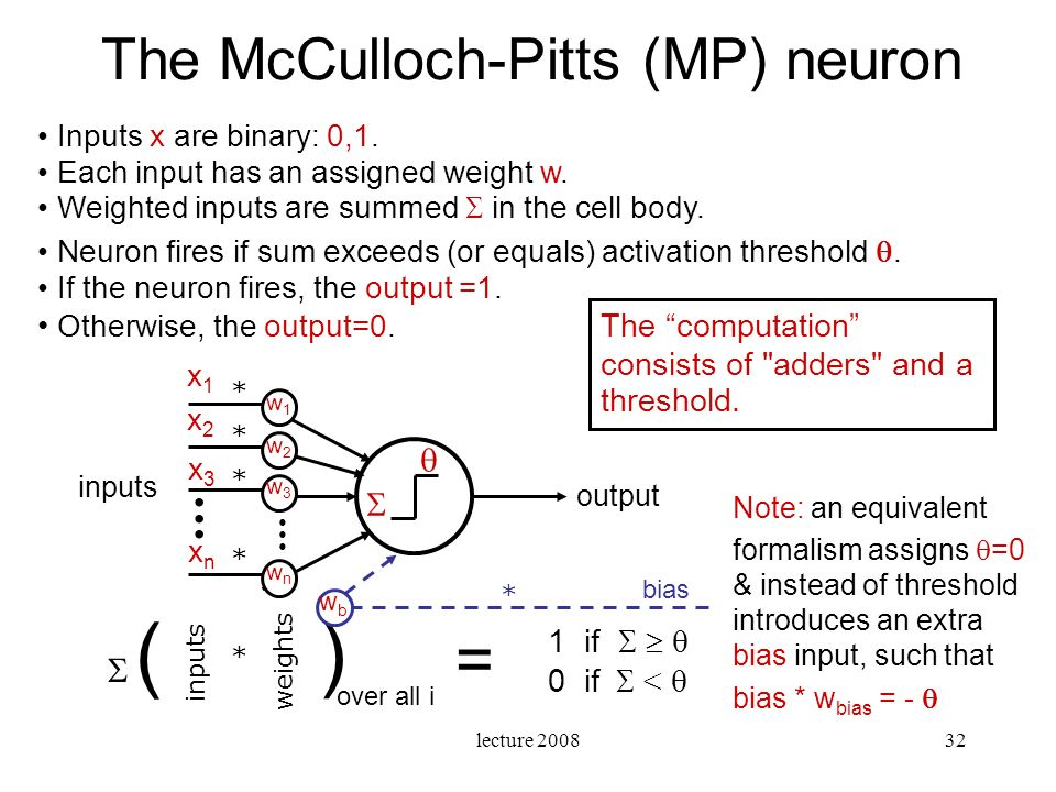 The McCulloch-Pitts (MP) neuron