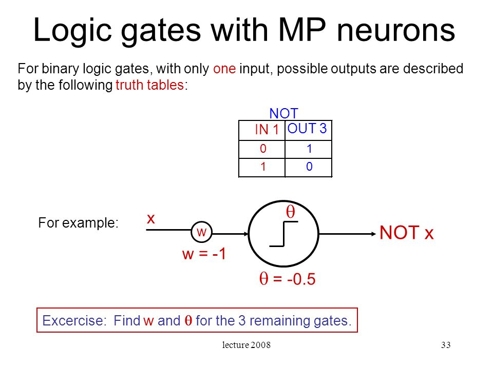 Logic gates with MP neurons