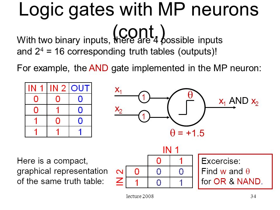 Logic gates with MP neurons (cont.)