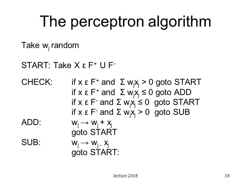 The perceptron algorithm