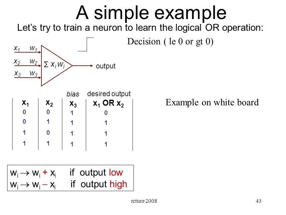 A simple example Let's try to train a neuron to learn the logical OR operation: Decision ( le 0 or gt 0)