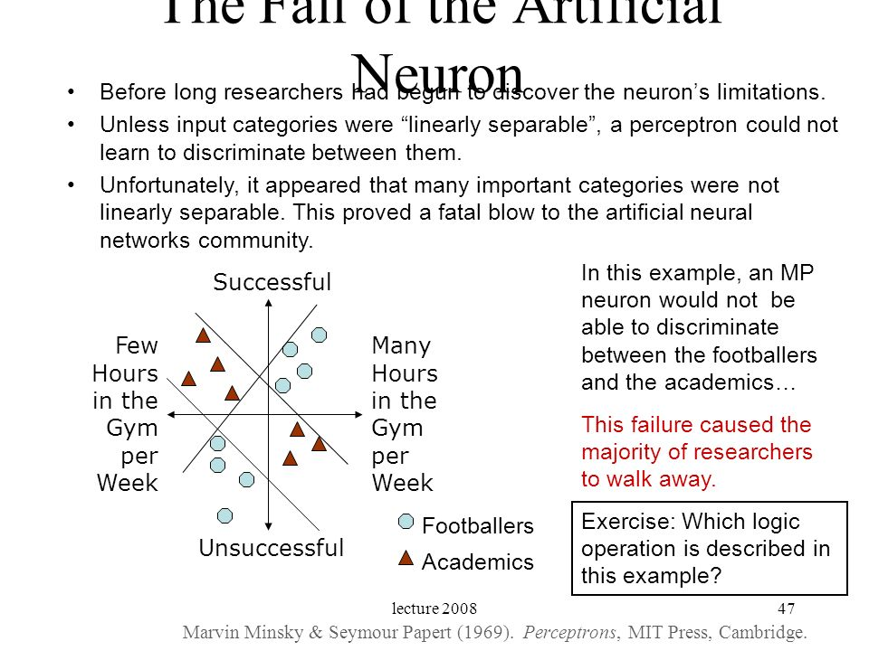 The Fall of the Artificial Neuron