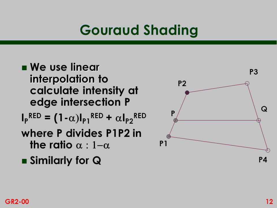 Gouraud Shading We use linear interpolation to calculate intensity at edge intersection P. IPRED = (1-)IP1RED + IP2RED.