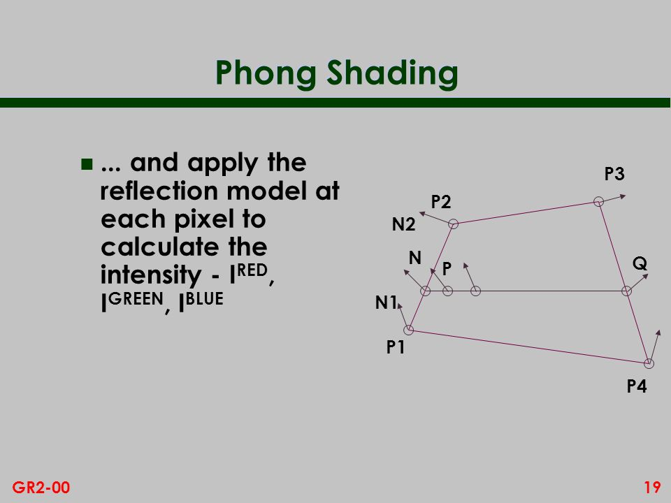 Phong Shading ... and apply the reflection model at each pixel to calculate the intensity - IRED, IGREEN, IBLUE.