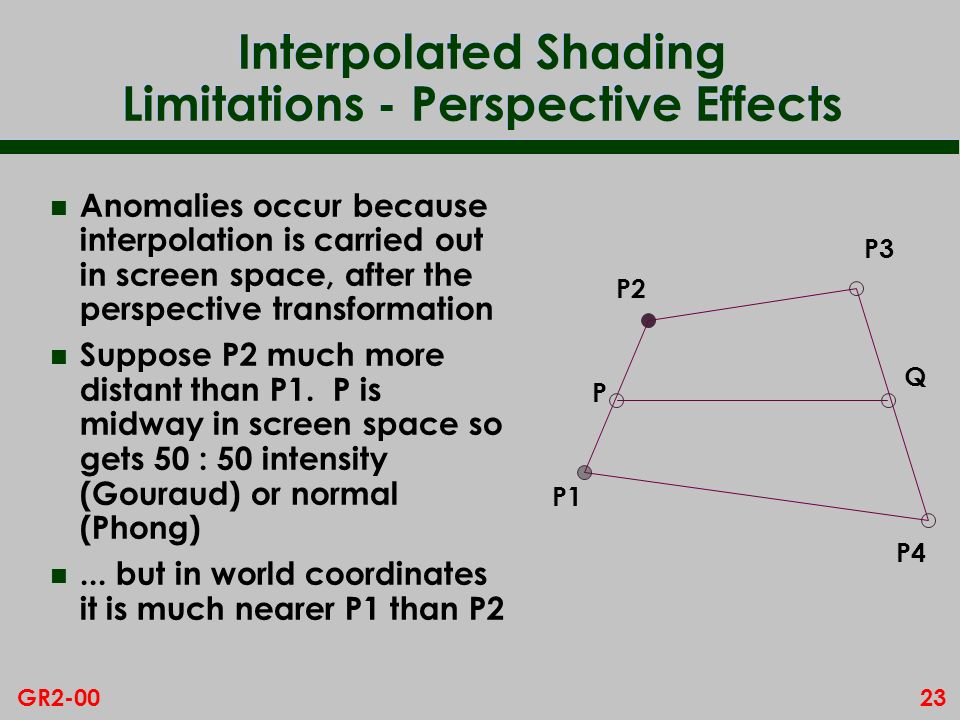 Interpolated Shading Limitations - Perspective Effects