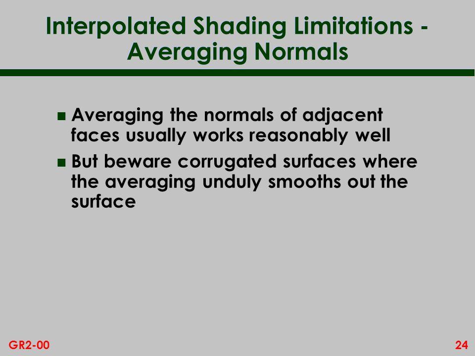 Interpolated Shading Limitations - Averaging Normals