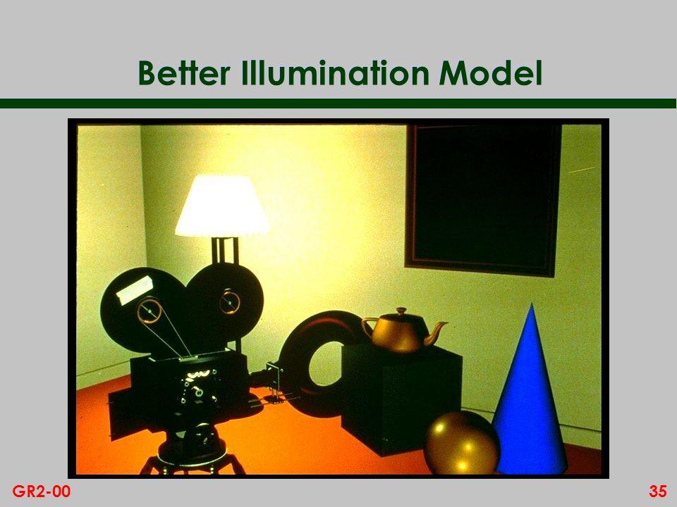 Better Illumination Model