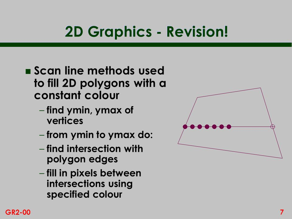 2D Graphics - Revision! Scan line methods used to fill 2D polygons with a constant colour. find ymin, ymax of vertices.