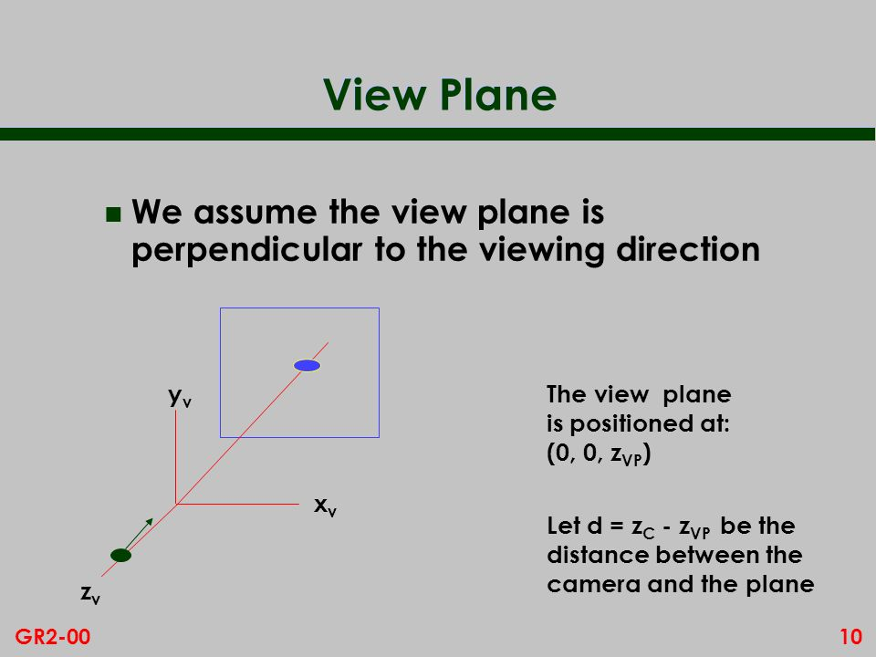 View Plane We assume the view plane is perpendicular to the viewing direction. xv. yv. zv. The view plane.