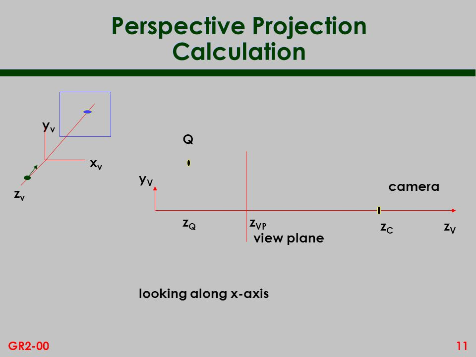 Perspective Projection Calculation