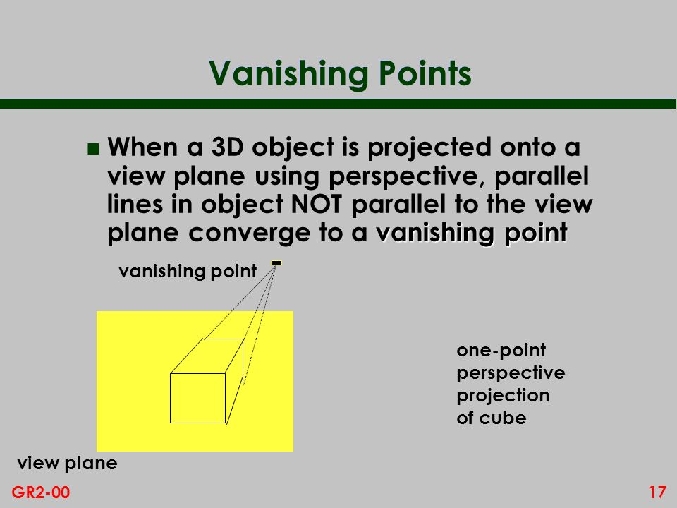 Vanishing Points