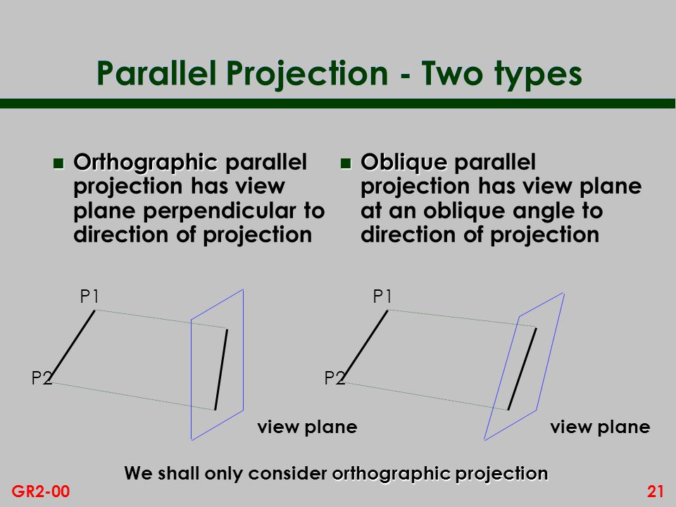 Parallel Projection - Two types