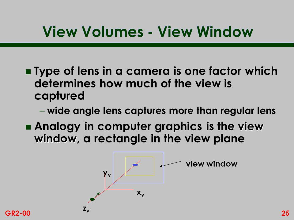 View Volumes - View Window