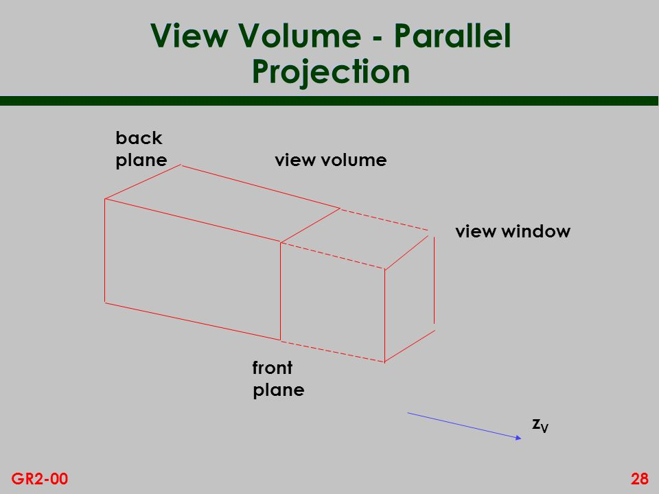 View Volume - Parallel Projection
